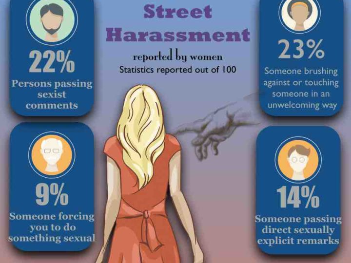 9 Types of street harassments