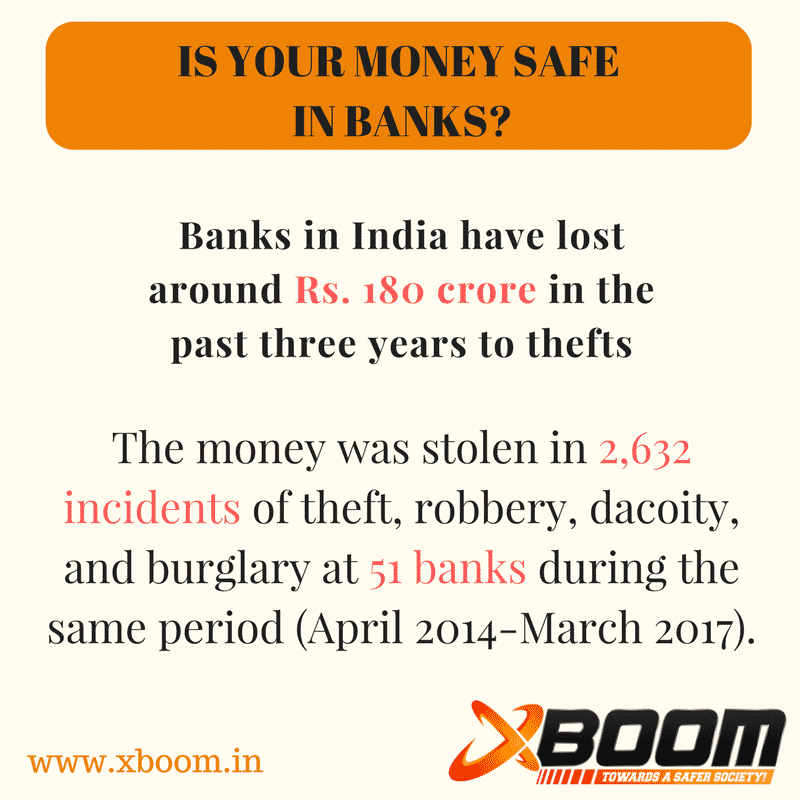 IS YOUR MONEY SAFE IN BANKS?