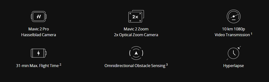 Mavic 2 Pro features PNG